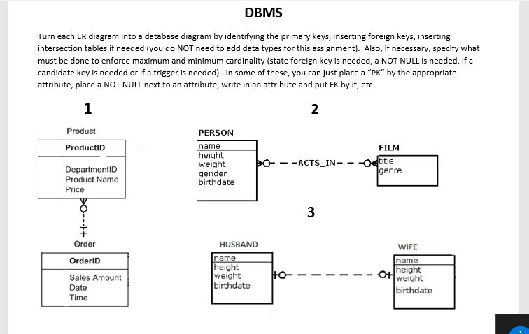 Solved dbms turn each er diagram into a database diagram dbms turn each er diagram into a database diagram by identifying the primary keys inserting ccuart Images