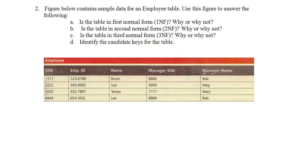 Solved: Figure Below Contains Sample Data For An Employee