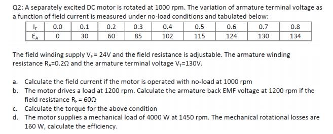Solved: 02: A Separately Excited DC Motor Is Rotated At 10