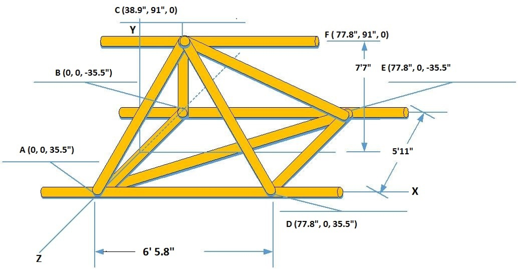3d Free Body Diagram Truss Product Wiring Diagrams