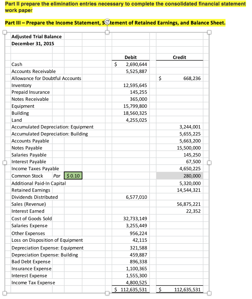 what types of questions are answered by the income statement and balance sheet What types of questions are answered by the income statement and balance sheet the income and balance sheet shows the amount of debt a companyhas to investors, this is a.