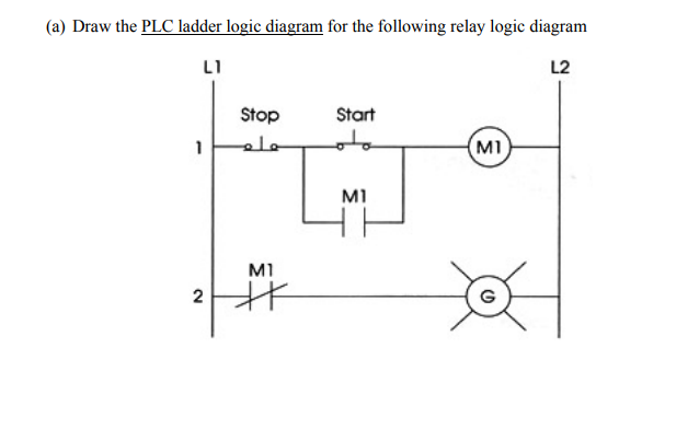 (a) draw the plc ladder logic diagram for the following relay logic diagram  l2
