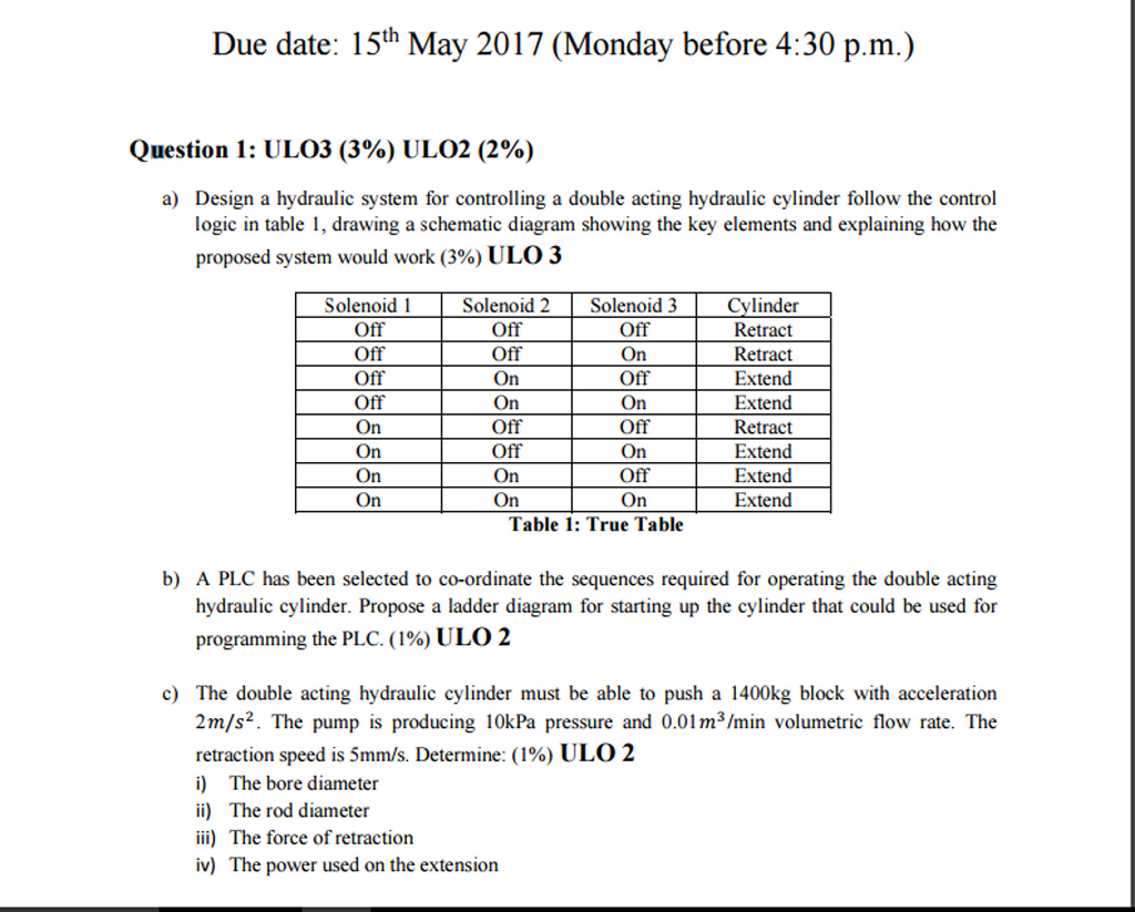 Design a hydraulic system for controlling a double chegg due date 15th may 2017 monday before 430 pm question 1 ccuart Gallery