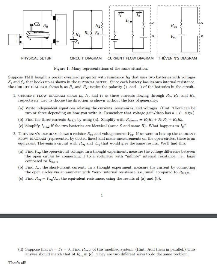 Solved: I2 Io Ro Eq PHYSICAL SETUP CIRCUIT DIAGRAM CURRENT ...