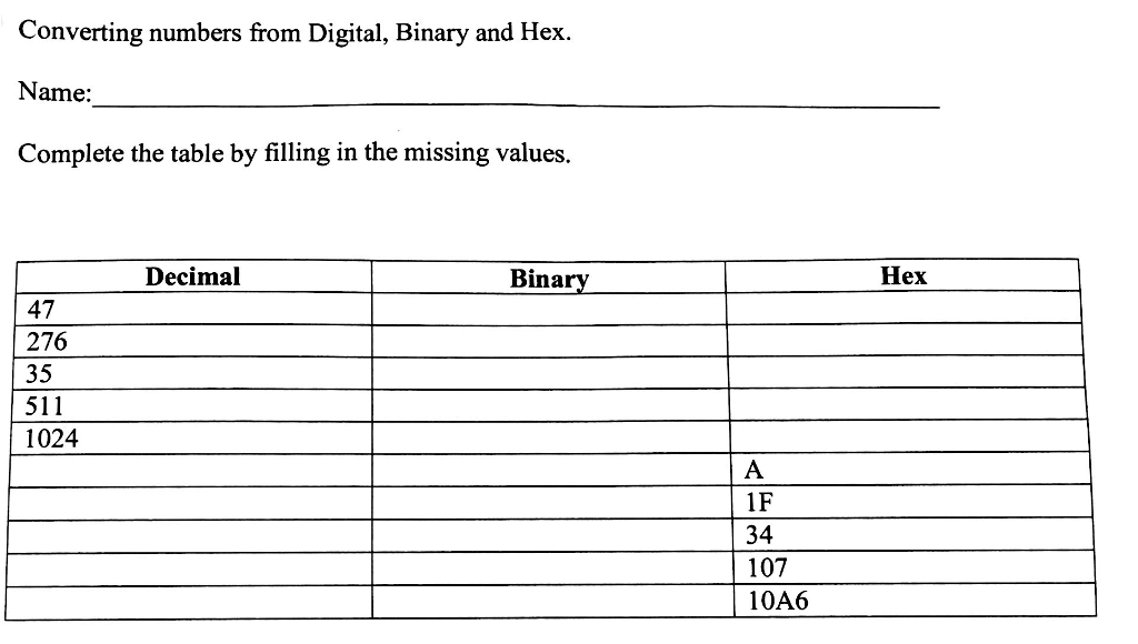 Solved: Converting Numbers From Digital, Binary And Hex Na