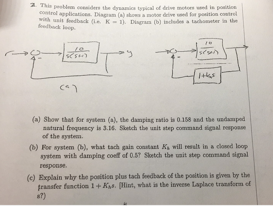 Solved: This Problem Considers The Dynamics Typical Of Dri ...