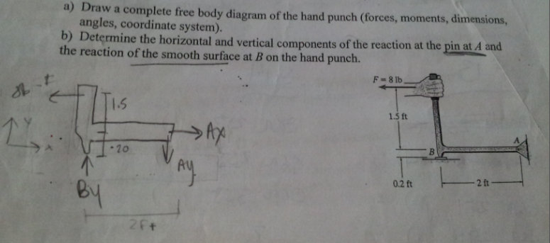 solved  i have the free body diagram not sure how to find