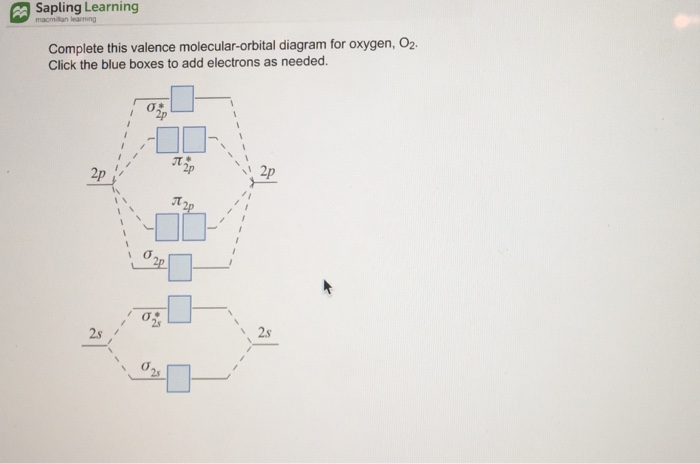 Solved  Complete This    Valence       Molecular       Orbital       Diagram    Fo