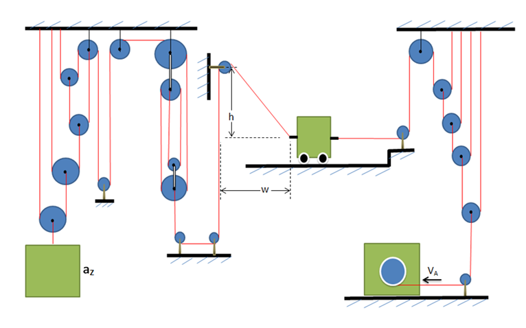 Solved: In A Pulley System, A Motor Pulls The Connecting M