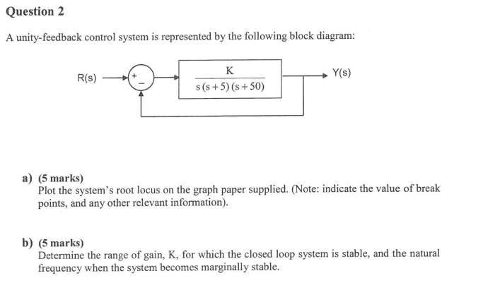 Solved question2 control system is represented by the fol question2 control system is represented by the following block diagram a unity feedback control ccuart Image collections