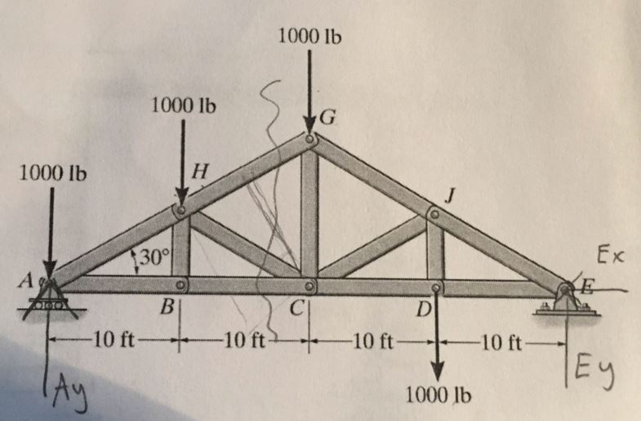 Solved Determine The Force In Member Hg Hc Bc And Bh Of Truss Bridge Diagram Beam 1000 Lb H 30 A B D Ole Tei 10 Ft