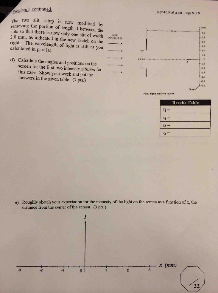 Exam c manual