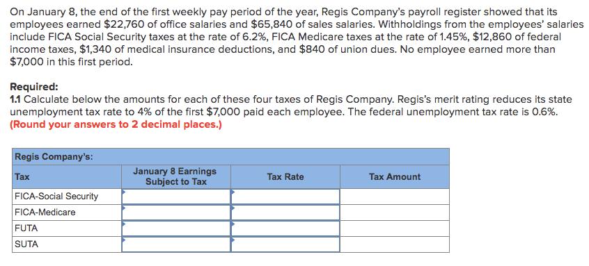 Payroll Expenses