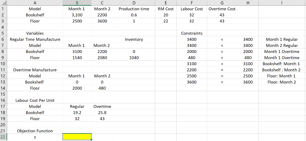 Solved: Solve LP Using By Using Excel Solver: (I Canu0027t Fig ...