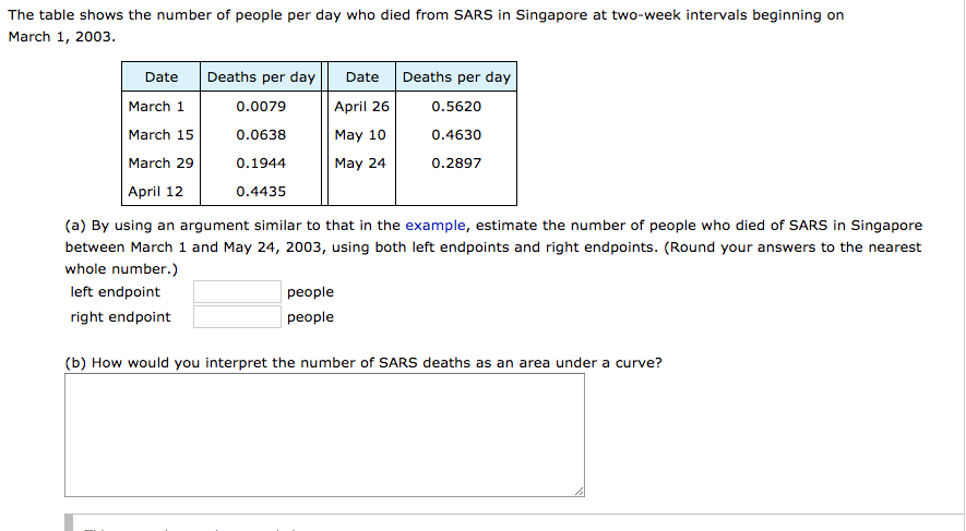Deaths in May 2003