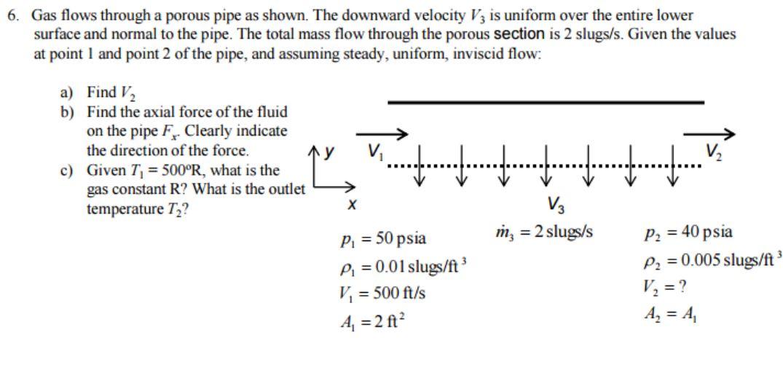 Gas flows through a porous pipe as shown. The down  sc 1 st  Chegg & Solved: Gas Flows Through A Porous Pipe As Shown. The Down ...