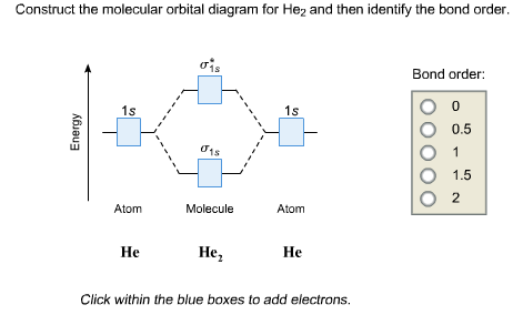 Solved construct the molecular orbital diagram for he2 an question construct the molecular orbital diagram for he2 and then identify the bond order bond order cli ccuart Image collections