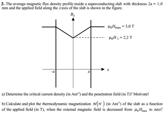 The Average Magnetic Flux Density Profile Inside A