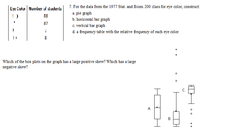 Solved: 7  For The Data From The 1977 Stat  And Biom 200 C