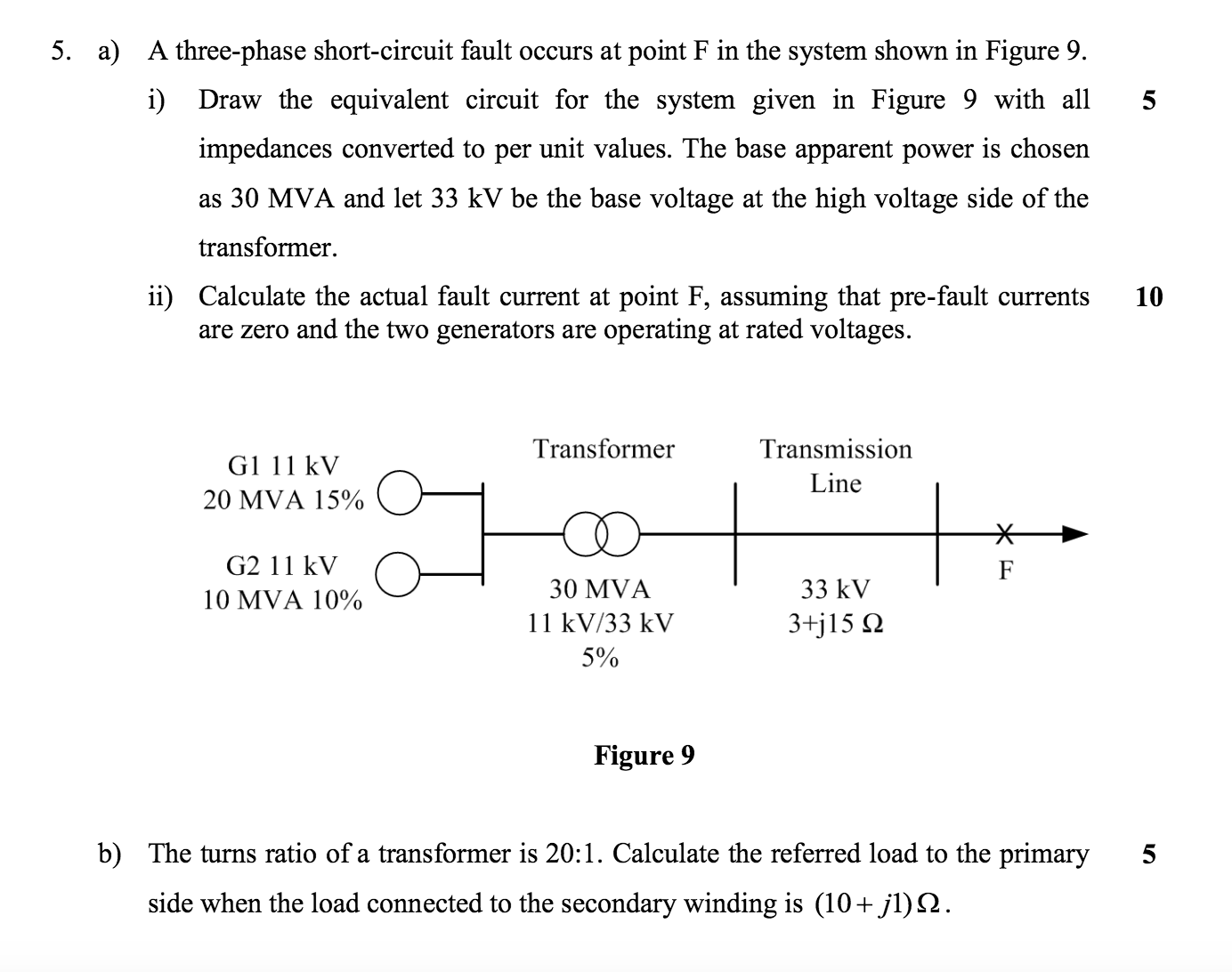 Solved A Three Phase Short Circuit Fault Occurs At Point