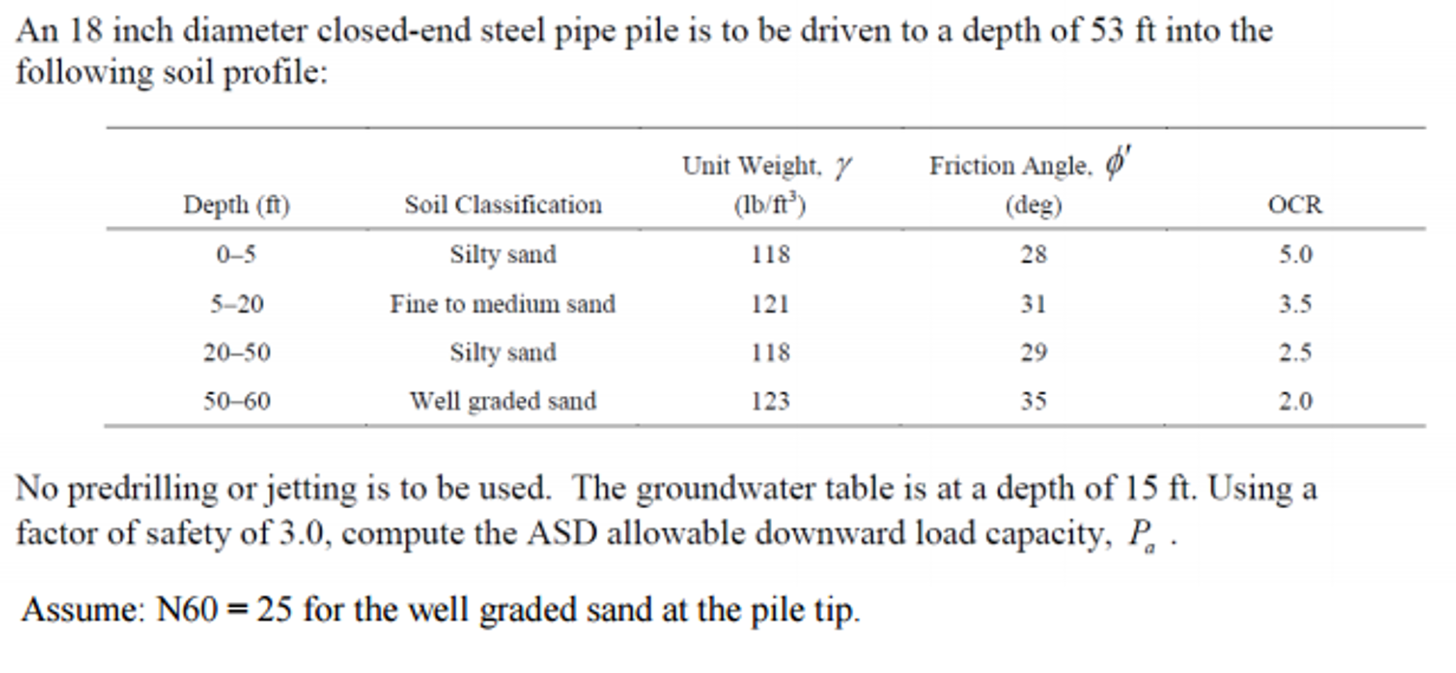 An 18 Inch Diameter Closed End Steel Pipe Pile Is Chegg