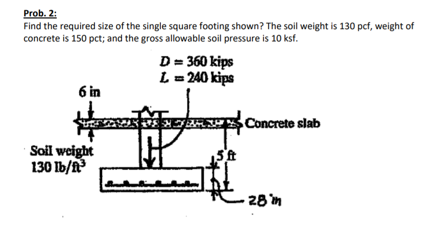 Solved: Prob  2: Find The Required Size Of The Single Squa