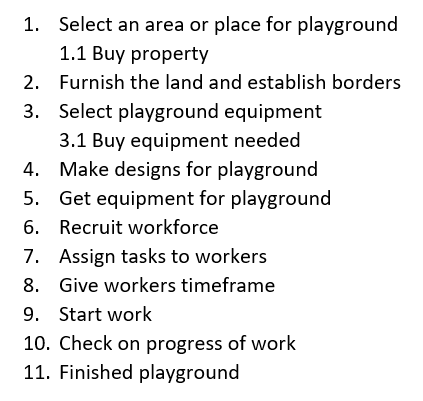 solved wbs you have been asked to create a project plan t