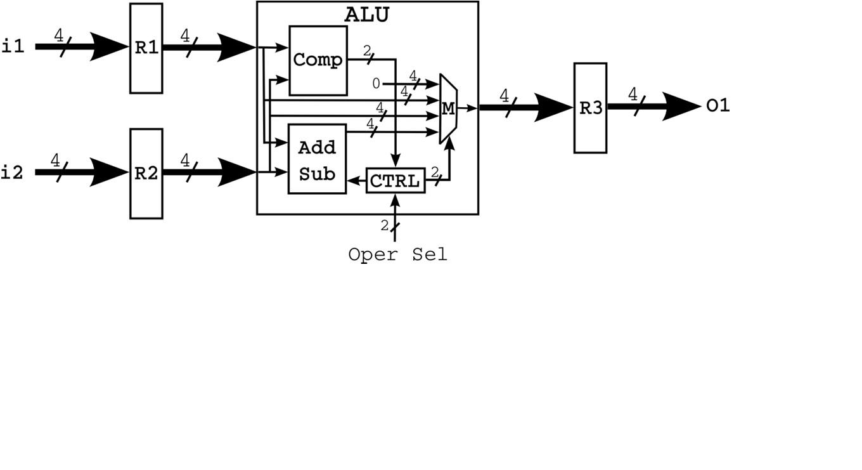 Design And Implement An Arithmetic Logic Unit Diagram Expert Answer