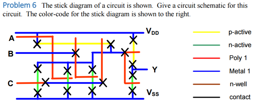 Solved: The Stick Diagram Of A Circuit Is Shown. Give A Ci ... on circuit artwork, function block diagram, digital electronics, one-line diagram, network analysis, wiring diagram, integrated circuit layout, circuit formulas, circuit diagrams, circuit symbols, circuit design, block diagram, circuit blueprints,