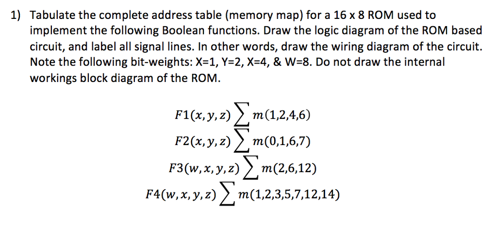 1) tabulate the complete address table (memory map) for a 16 x 8