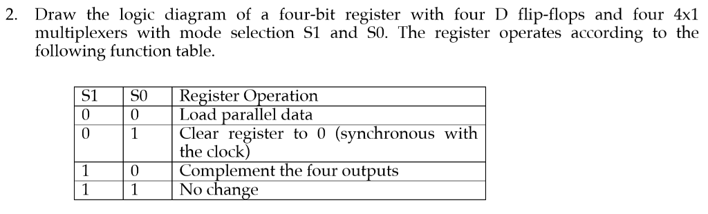 Solved: 2. Draw The Logic Diagram Of A Four-bit Register W ...
