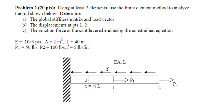 Solved: Problem 2 (20 Pts): Using At Least 2 Elements, Use