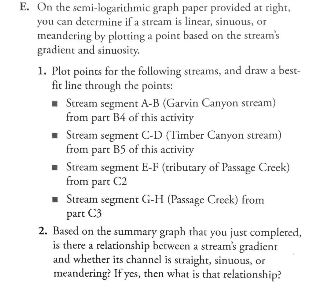 Solved: 11 2 Intro To Stream Processes And Landscapes Need