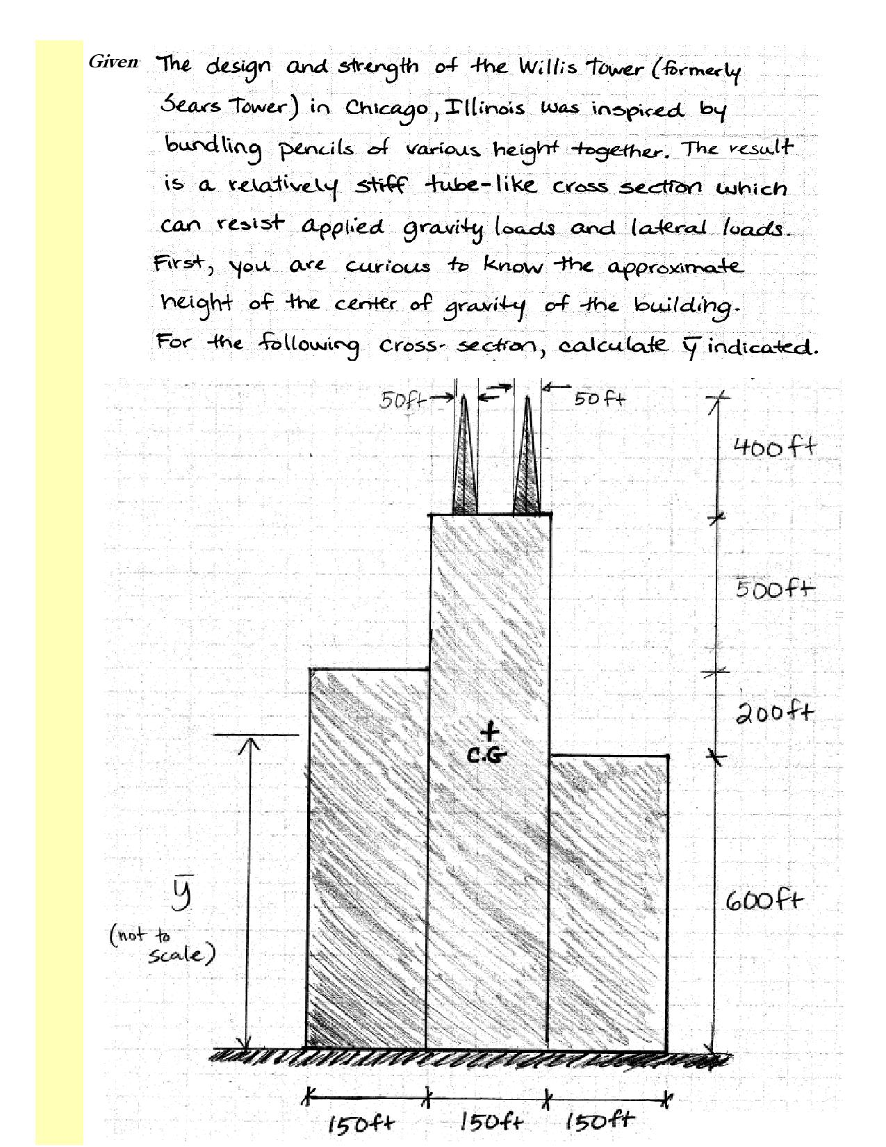 Solved: Given: The Design And Strength Of The Willis Tower