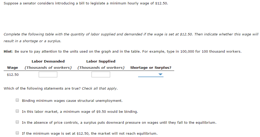 consider the market for labor depicted by the demand and supply curves that follow use the calculator to help you answer the following questions