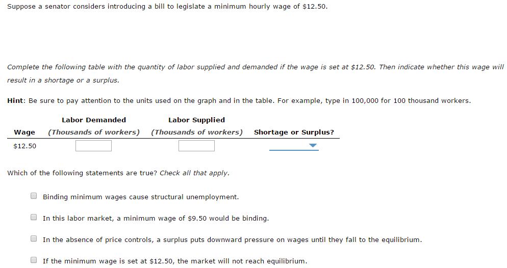 binding wage