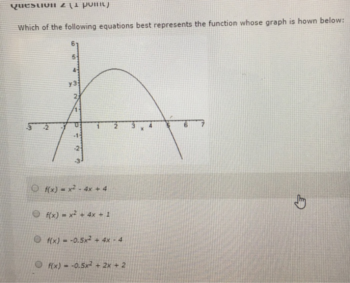Solved: Which Of The Following Equations Best Represents T ...