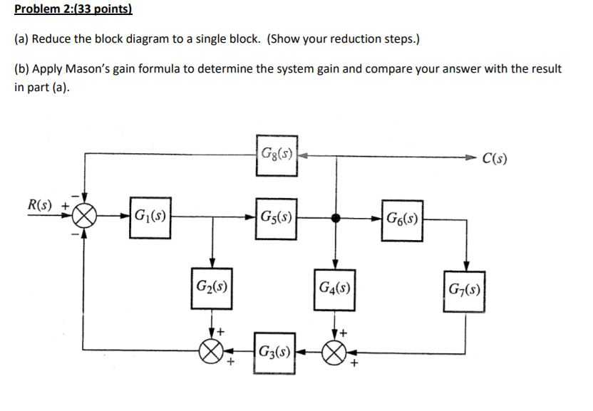Fantastic Block Diagram Reduction Frieze Wiring Diagram Ideas