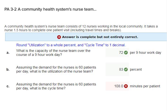 Pa 3 2 A Community Health Systems Nurse Team A Community Health Systems Nurse