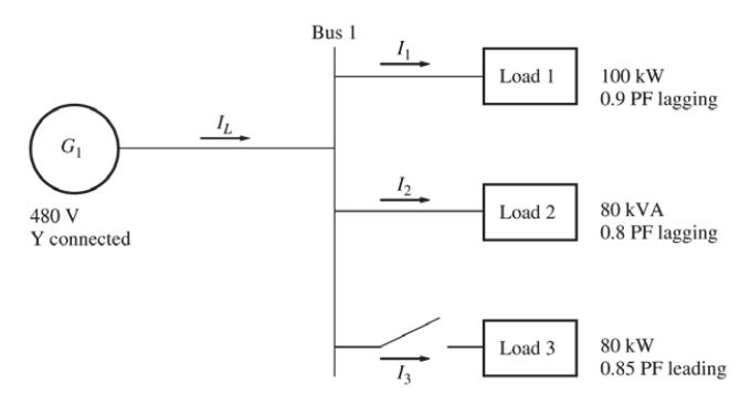 480 power in diagram wiring diagram