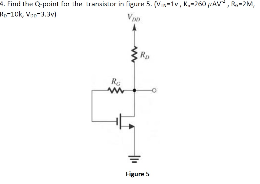 Find the Q-point for the transistor in figure 5. (