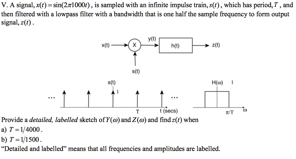 Solved A Signal X T Sin 2 Pi 1000t Is Sampled With Chegg Com