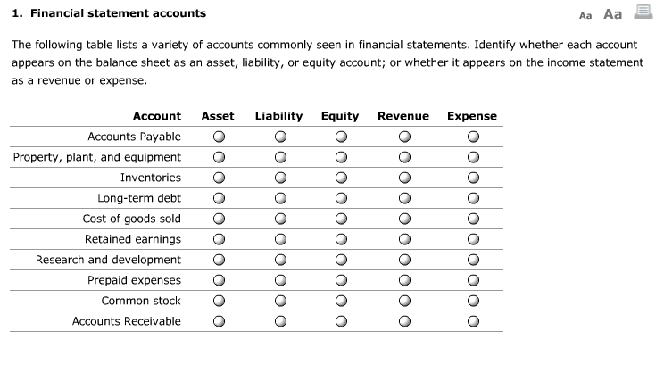 Solved: 1. Financial Statement Accounts Aa Aa The Followin ...