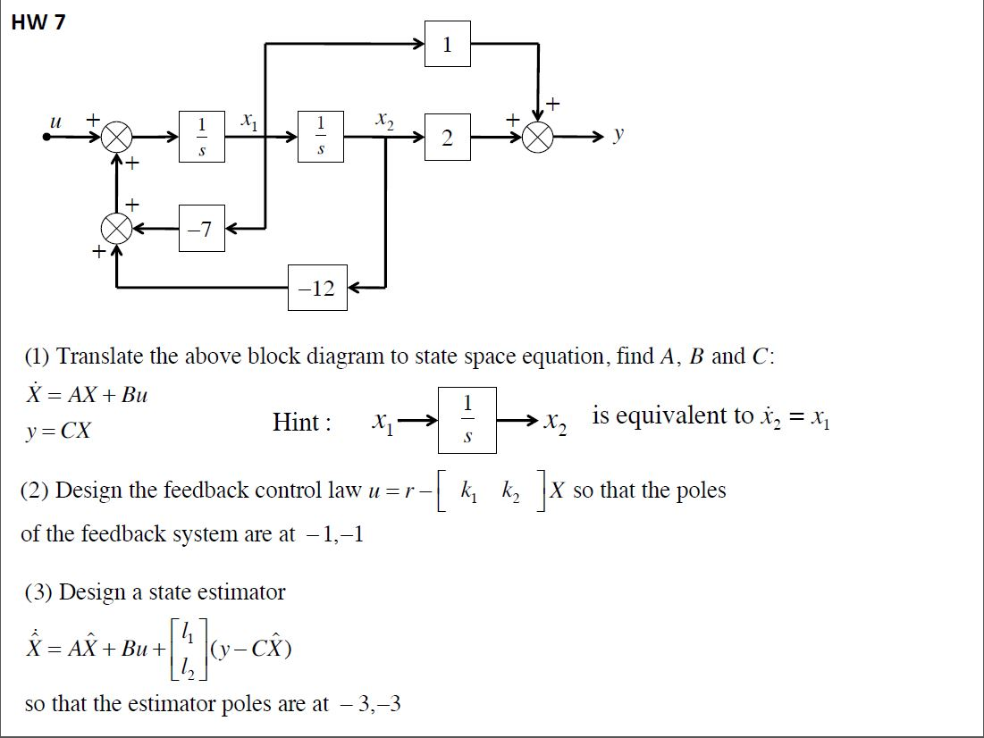 Question: Translate the above block diagram to state space equation, find  A, B and C: X = AX + Bu y = CX .