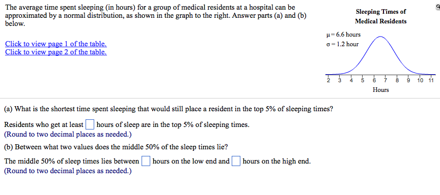 The Average Time Spent Sleeping In Hours For A Group Of Medical Residents At A Hospital Can Be Approximated By A Normal Distribution As Shown In The