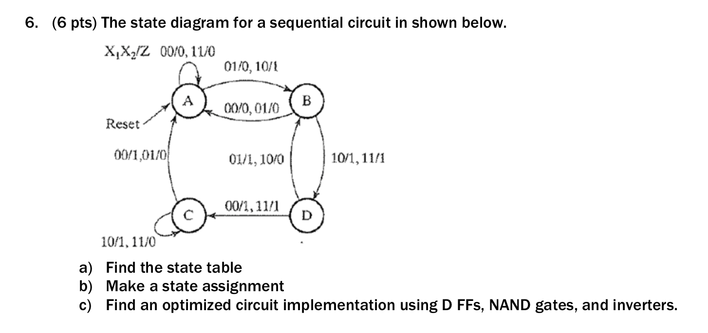 Solved The State Diagram For A Sequential Circuit In Show How To Make Question Shown Below Find Table As