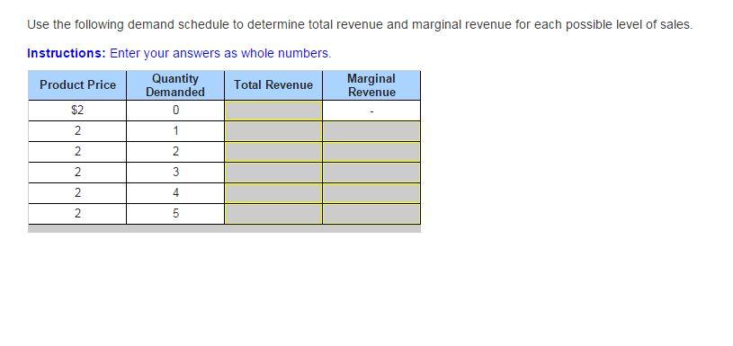 how do i calculate total revenue
