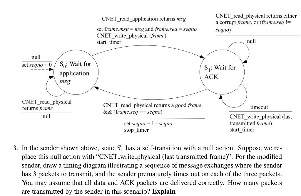 CNET Read Application Returns Msg Set Frarne.msg =...   Chegg.com