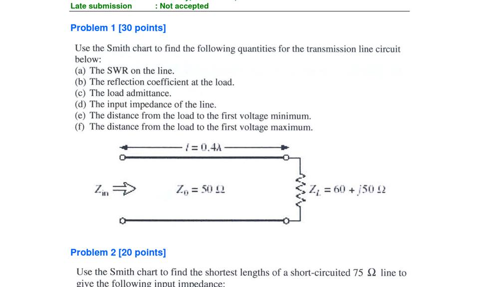 Use The Smith Chart To Find The Following Quantiti Chegg