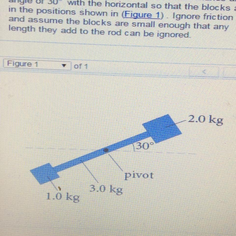 Solved: A 3.0-kg Rod That Is 0.7m Long Is Free To Rotate I ...